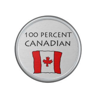 100 Percent Canadian Speaker