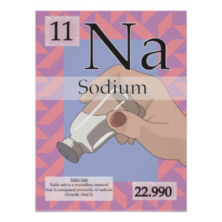 11. Sodium (Na) Periodic Table of the Elements Poster