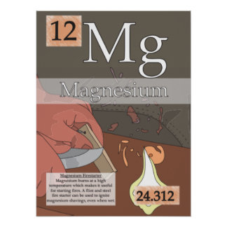 12. Magnesium (Mg) Periodic Table of the Elements Poster