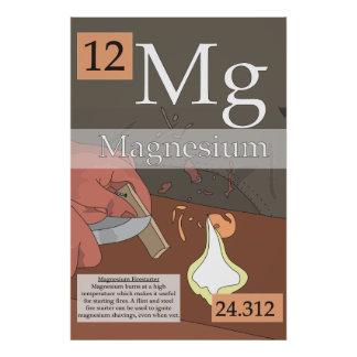 12. Magnesium - Periodic Table of the Elements Poster