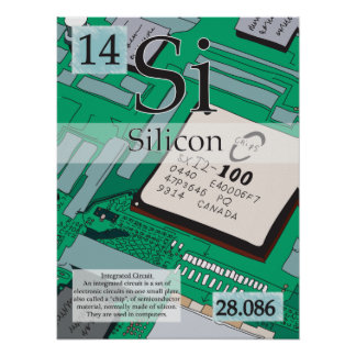 14. Silicon (Si) Periodic Table of the Elements Poster