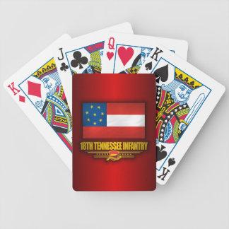 18th Tennessee Infantry Card Decks