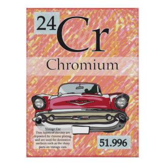 24. Chromium (Cr) Periodic Table of the Elements Poster