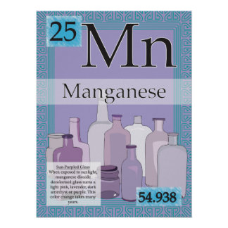 25. Manganese (Mn) Periodic Table of the Elements Poster