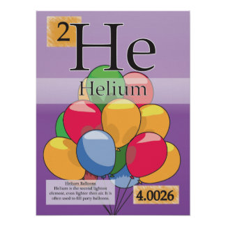 2.Helium (He) Periodic Table of the Elements Poster