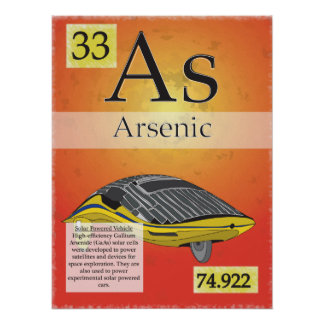 34. Arsenic (As) Periodic Table of the Elements Poster