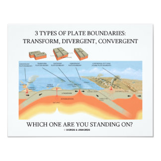 3 Types Of Plate Boundaries - Which Standing On? Custom Announcements