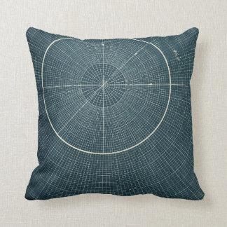 44.4 Degrees - Vintage Chart Throw Pillow