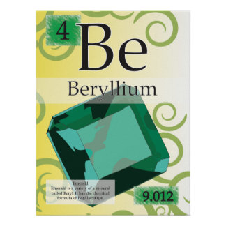 4. Beryllium (Be) Periodic Table of the Elements Poster