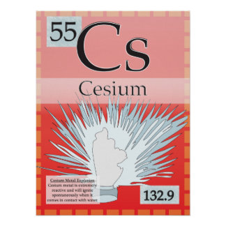 55. Cesium (Cs) Periodic Table of the Elements Poster