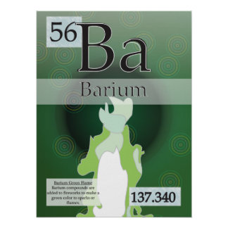 56. Barium (Ba) Periodic Table of the Elements Poster