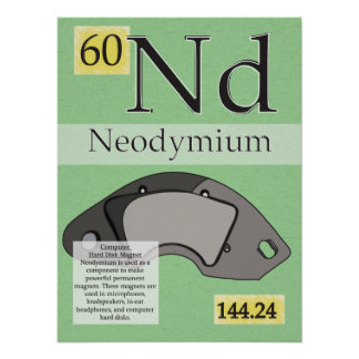 60. Neodymium (Nd) Periodic Table of the Elements Poster