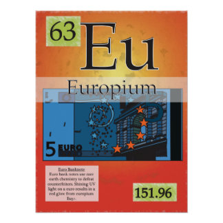 63. Europium (Eu) Periodic Table of the Elements Poster