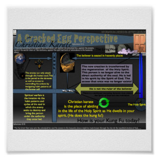 A Cracked Egg Perspective Poster