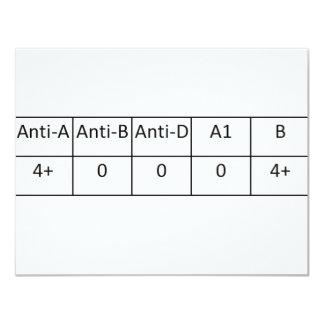 A negative card
