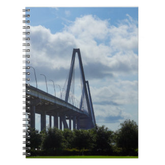 Along the Ravenel Notebook