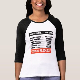 Americans Voted Against Trump -- T-Shirt