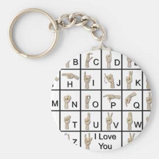 AmeslanAlphabet120710 Basic Round Button Key Ring