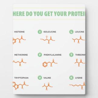 Amino Acids - Where do you get your protein? Plaque