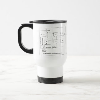 Analogue Synth Mug