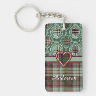 Anderson clan Plaid Scottish tartan Key Ring