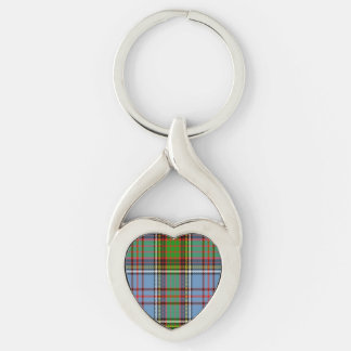 Anderson Scottish Tartan Key Ring