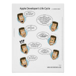 Apple Developer's Life Cycle Poster