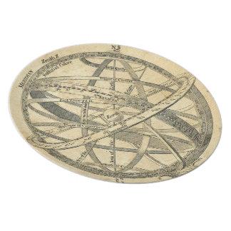 armillary sphere vintage steampunk illustration plate