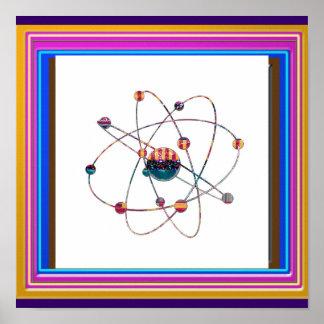 ATOM Science School Study Project Progress NVN641 Poster