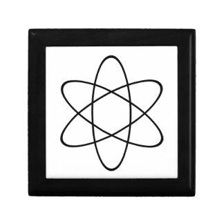 Atom Symbol Gift Box