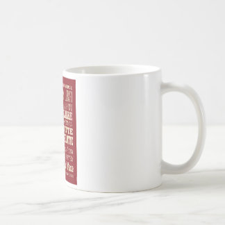 Attractions and Famous Places of Charlotte Coffee Mug
