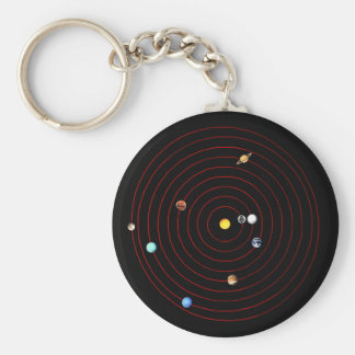 August 21, 1972 basic round button key ring