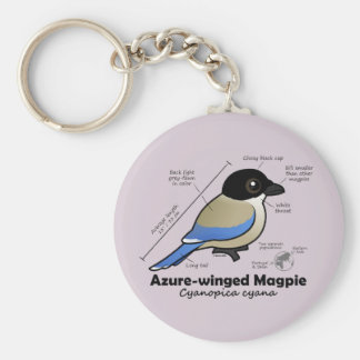 Azure-winged Magpie Statistics Basic Round Button Key Ring