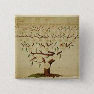 Bach Family Tree, c.1750-1770 15 Cm Square Badge
