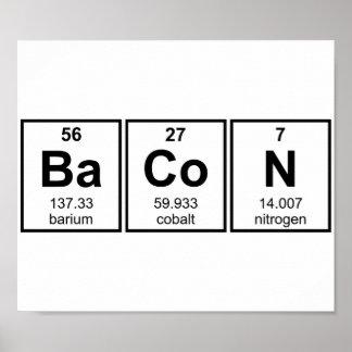 Bacon Periodic Table Element Symbols Poster