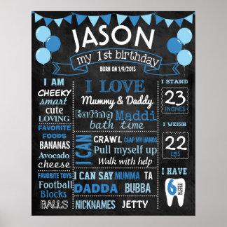 Balloons first birthday chalkboard sign