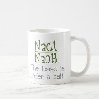 Base under a salt basic white mug