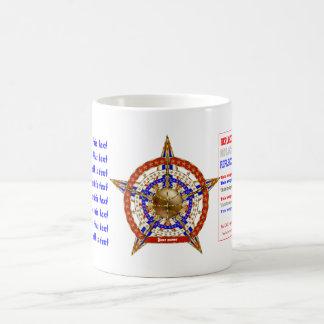 Basketball ADD Your Name Change Text NOT JUMBO Coffee Mug