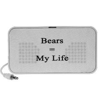 Bears Equal My Life iPhone Speakers