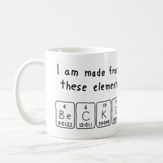 Becky periodic table name mug