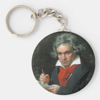 Beethoven Keychain