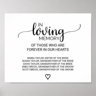 Black & White Calligraphy In Loving Memory Sign Poster