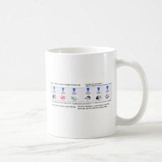 boar hunting classic white coffee mug