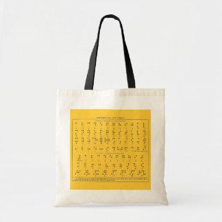Braille Alphabet Bag
