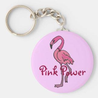 BZ- Pink Power Flamingo Keychain