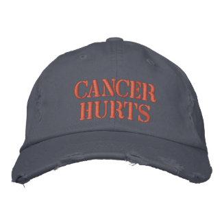 CANCER HURTS BASEBALL CAP