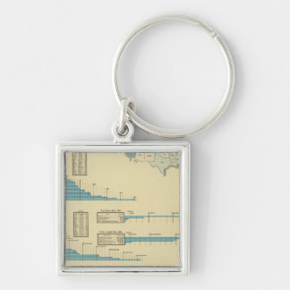Carriage by rail key ring