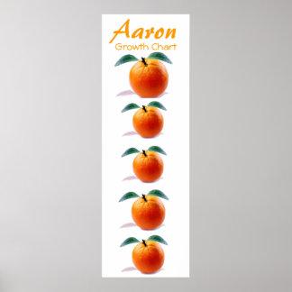 Children's Growth Chart Orange Blossom Destiny Art