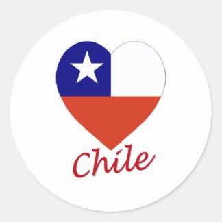 Corazón FM - Chile