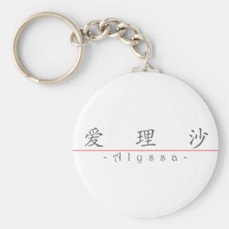 Chinese name for Alyssa 21036_1.pdf Key Ring